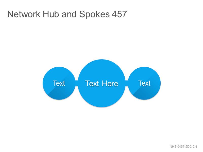 Network Hub & Spokes 457