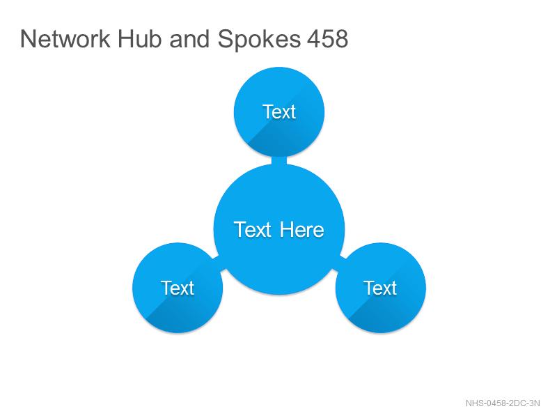 Network Hub & Spokes 458