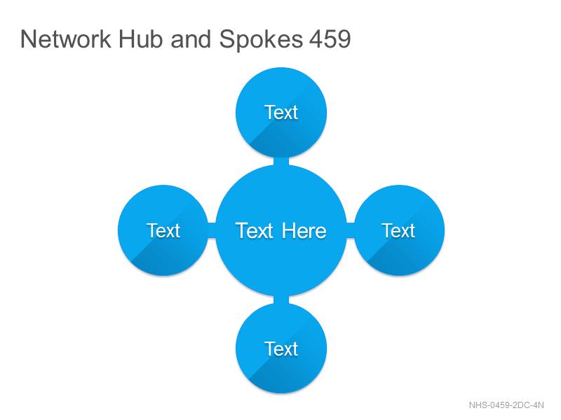 Network Hub & Spokes 459