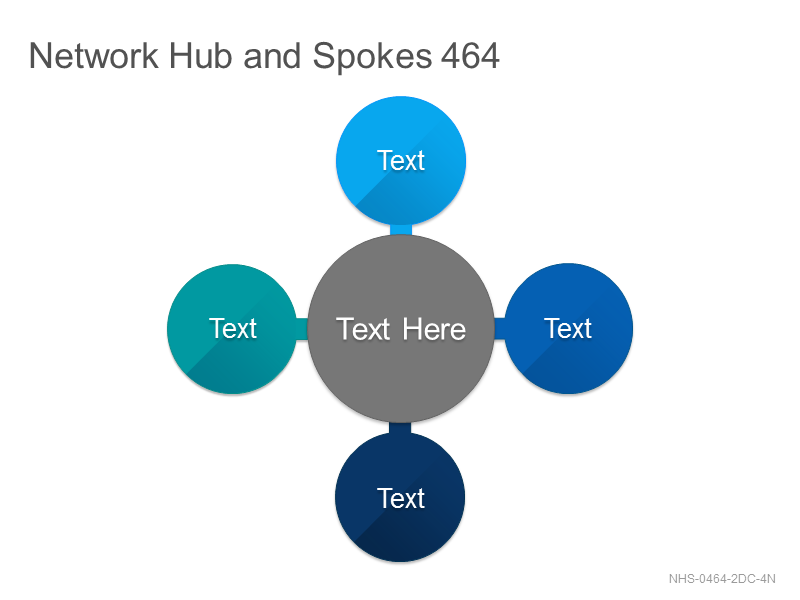 Network Hub & Spokes 464