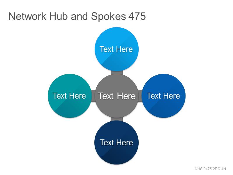 Network Hub & Spokes 475