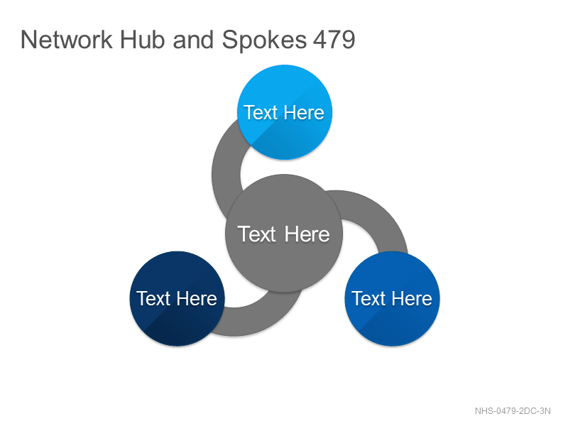 Network Hub & Spokes 479