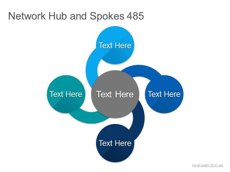 Network Hub & Spokes 485