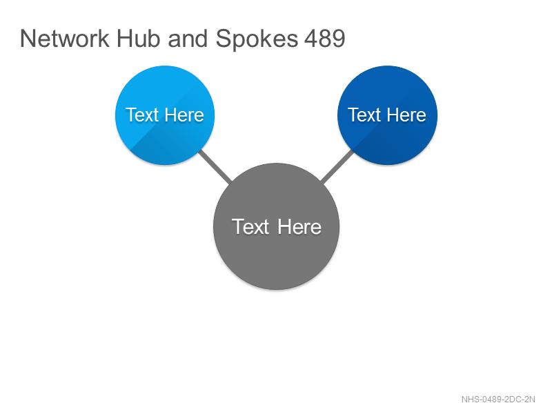Network Hub & Spokes 489