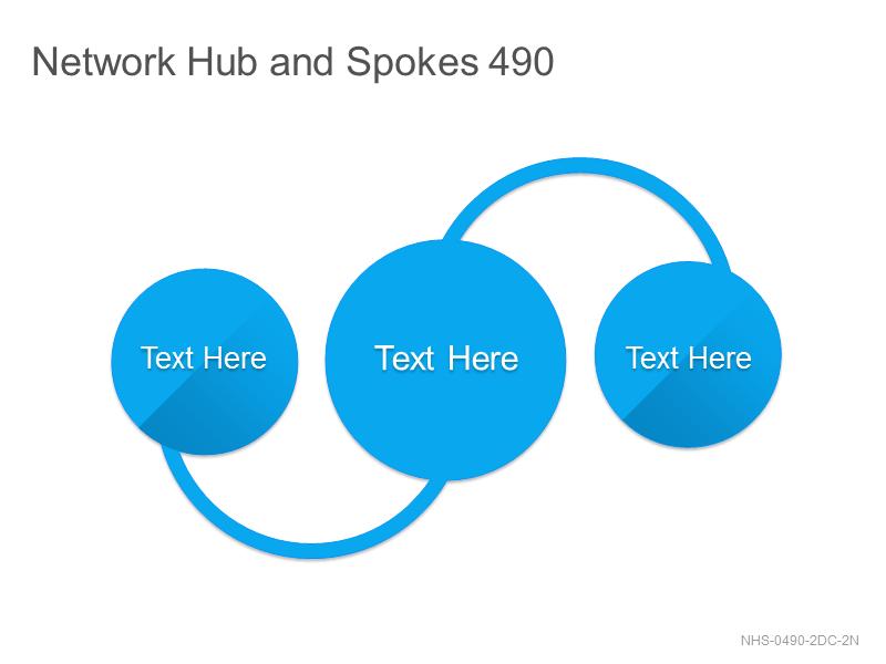Network Hub & Spokes 490