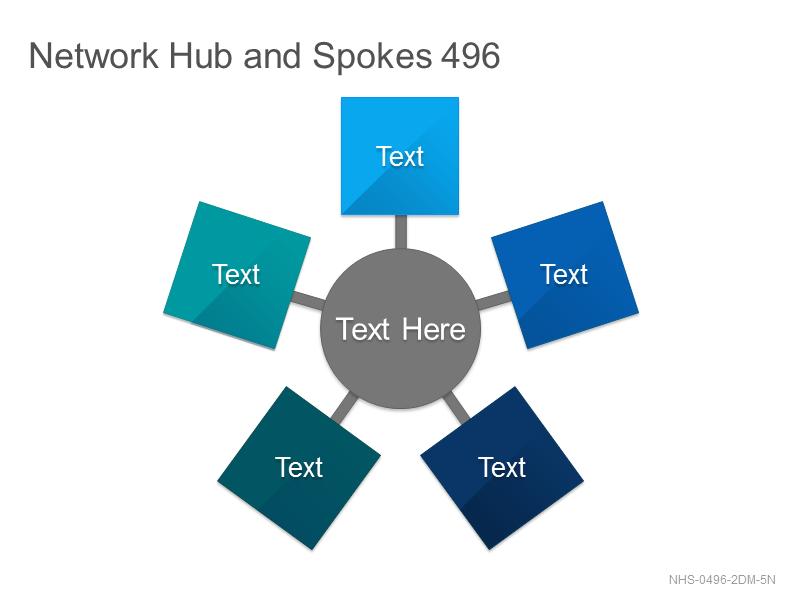 Network Hub & Spokes 496