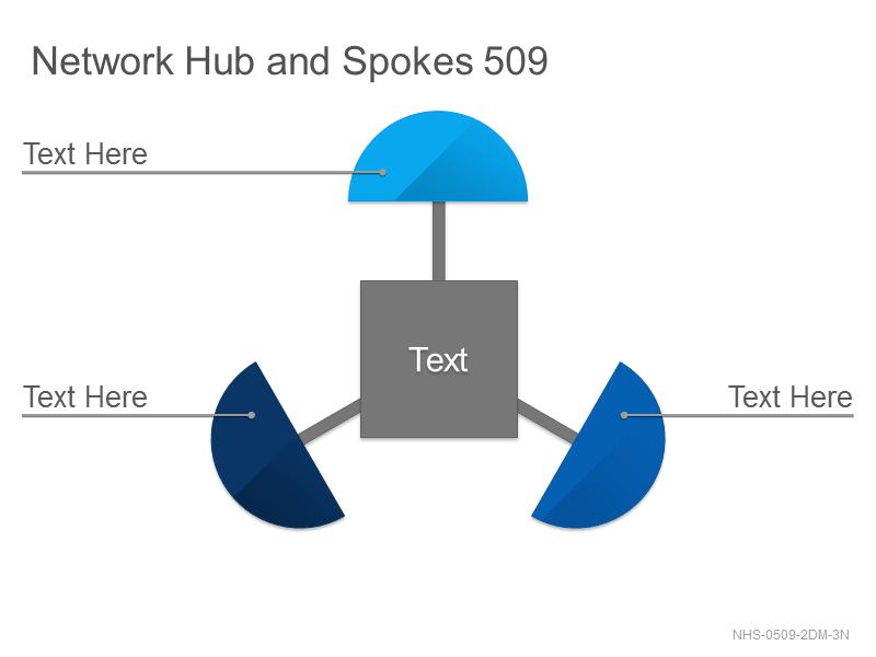 Network Hub & Spokes 509