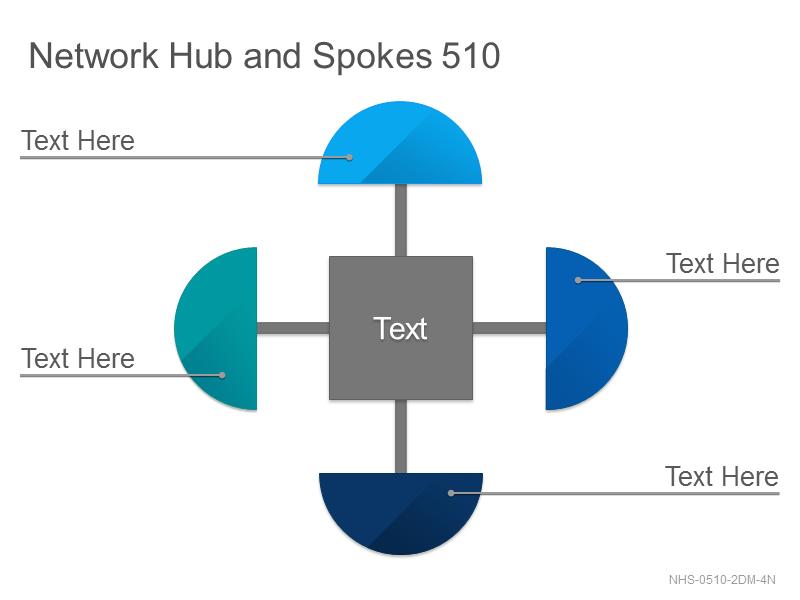 Network Hub & Spokes 510