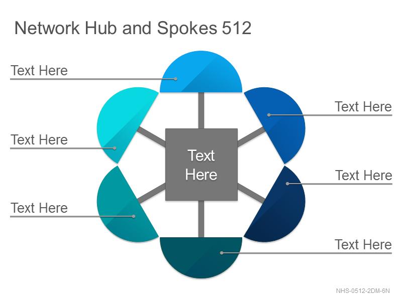 Network Hub & Spokes 512