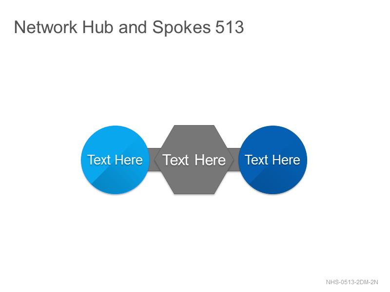 Network Hub & Spokes 513