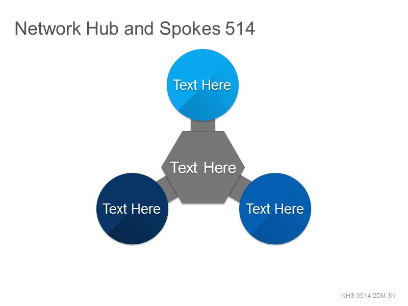 Network Hub & Spokes 514