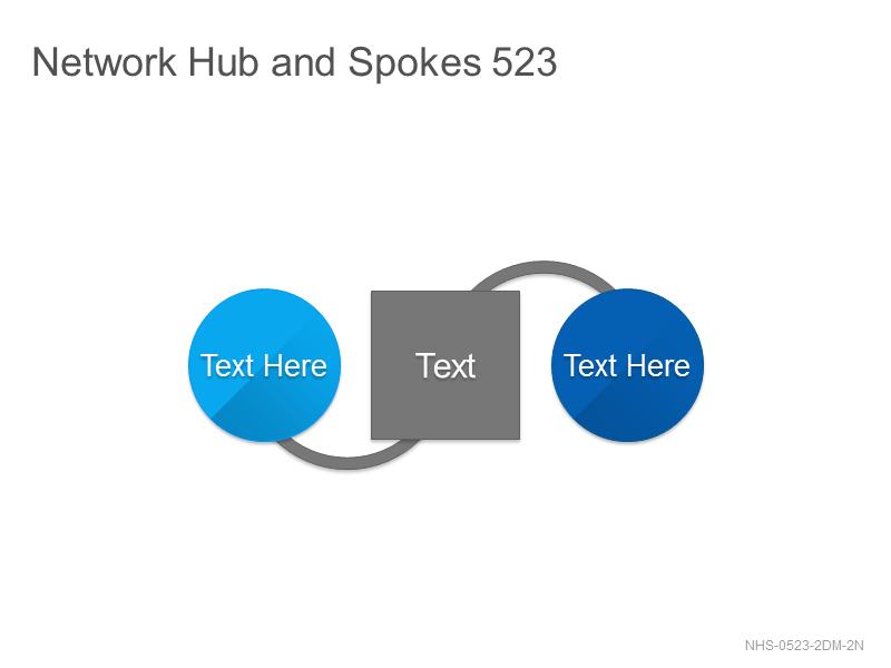 Network Hub & Spokes 523
