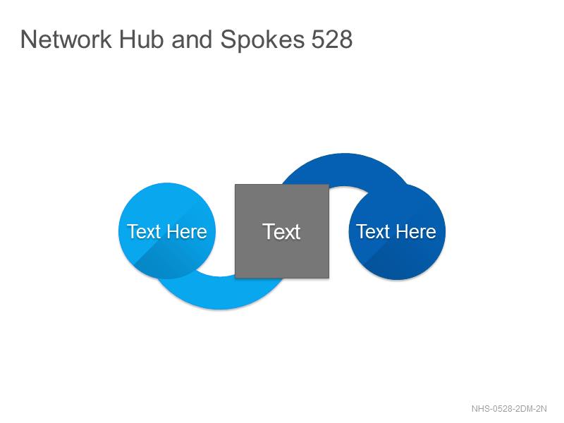 Network Hub & Spokes 528