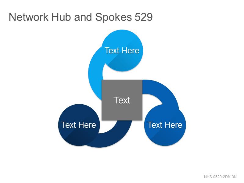 Network Hub & Spokes 529