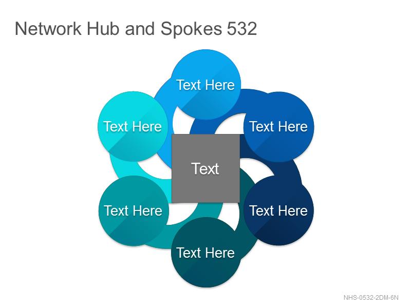 Network Hub & Spokes 532