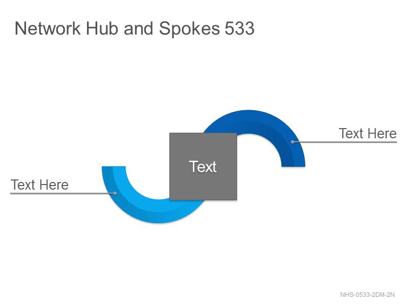 Network Hub & Spokes 533