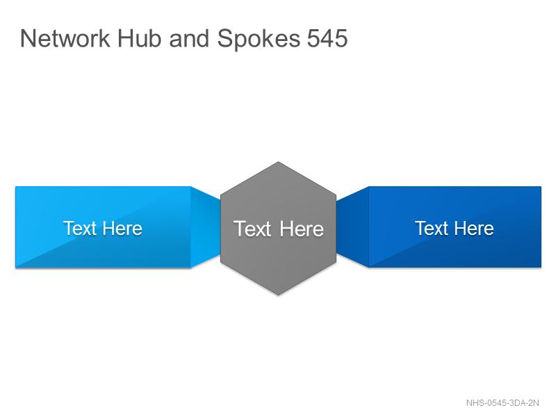 Network Hub & Spokes 545