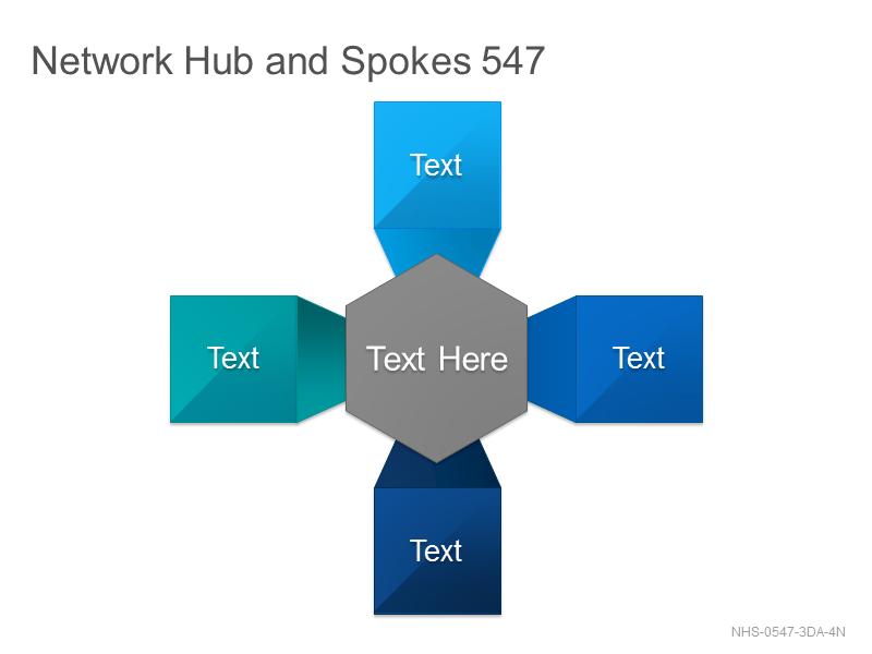 Network Hub & Spokes 547