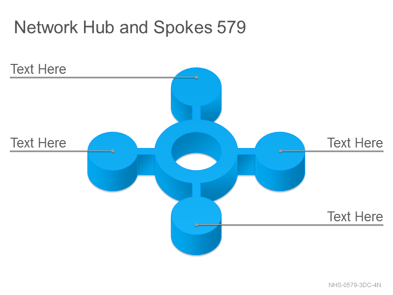 Network Hub & Spokes 579