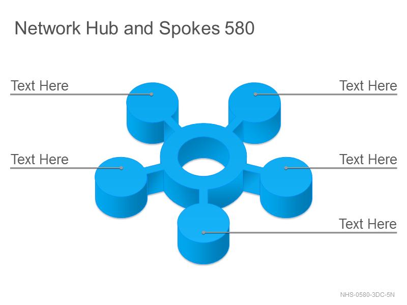 Network Hub & Spokes 580