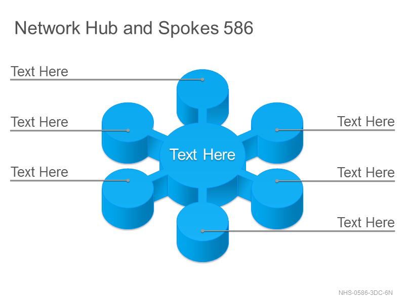 Network Hub & Spokes 586