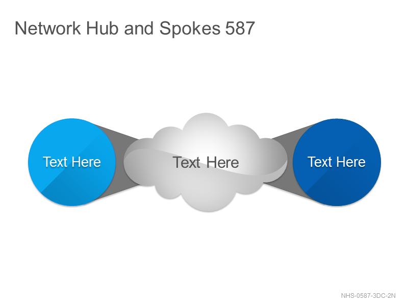 Network Hub & Spokes 587