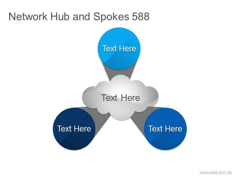 Network Hub & Spokes 588