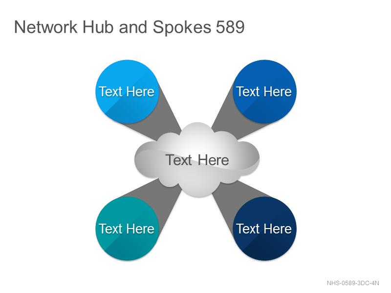 Network Hub & Spokes 589