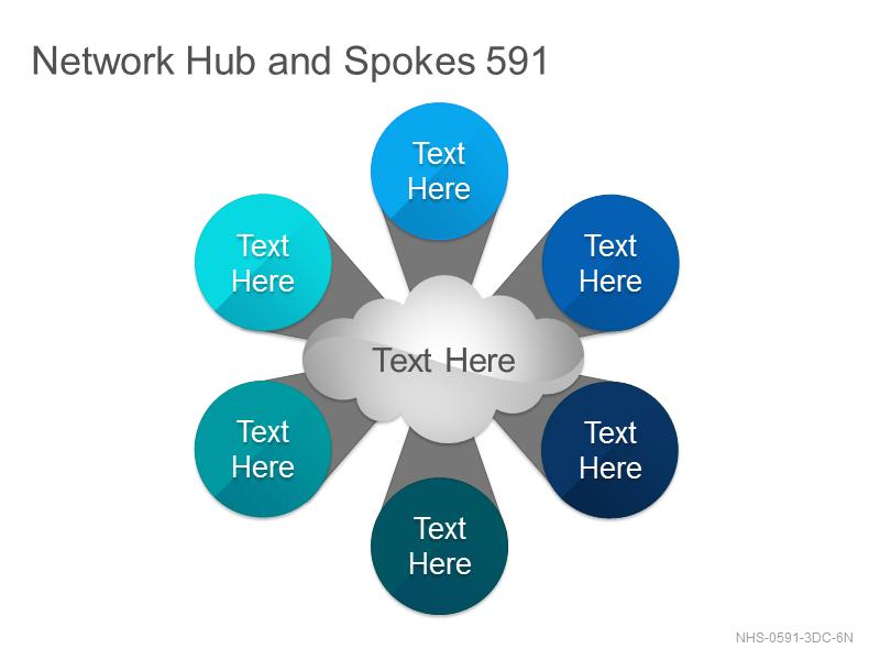 Network Hub & Spokes 591