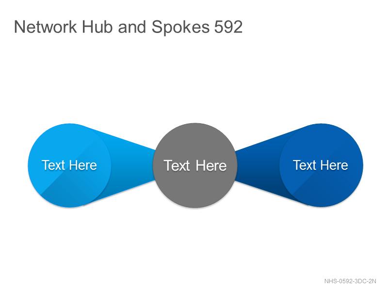 Network Hub & Spokes 592