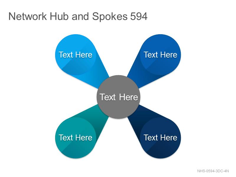Network Hub & Spokes 594