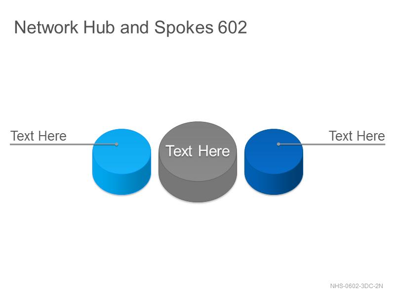 Network Hub & Spokes 602
