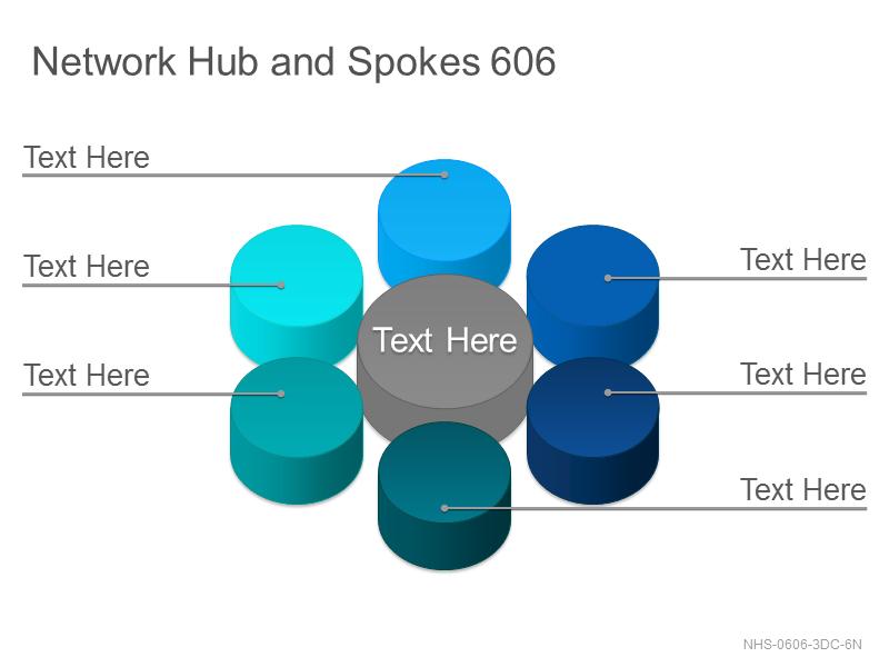 Network Hub & Spokes 606