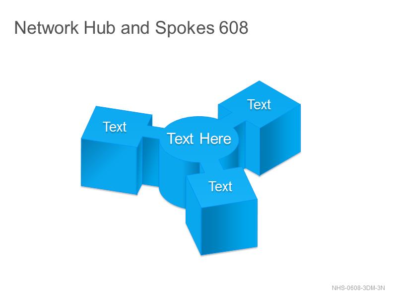 Network Hub & Spokes 608