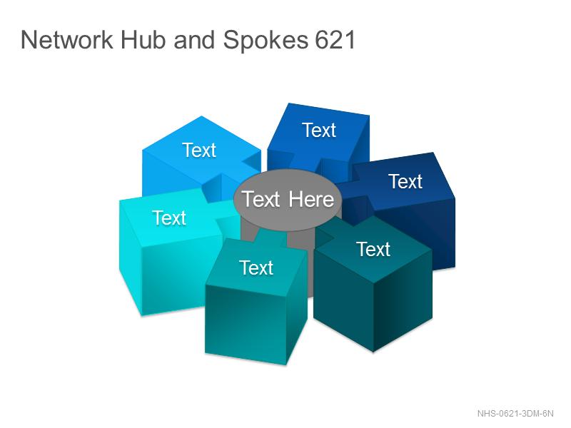 Network Hub & Spokes 621