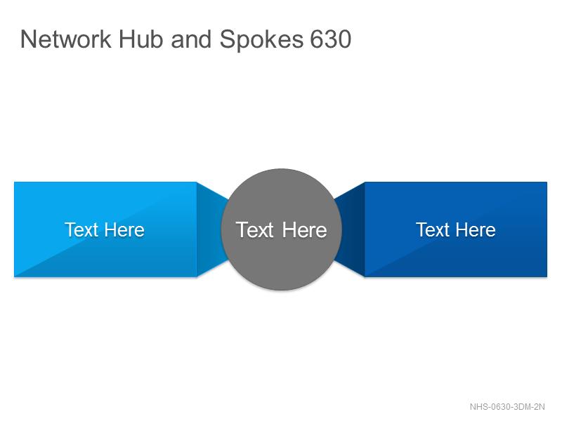 Network Hub & Spokes 630