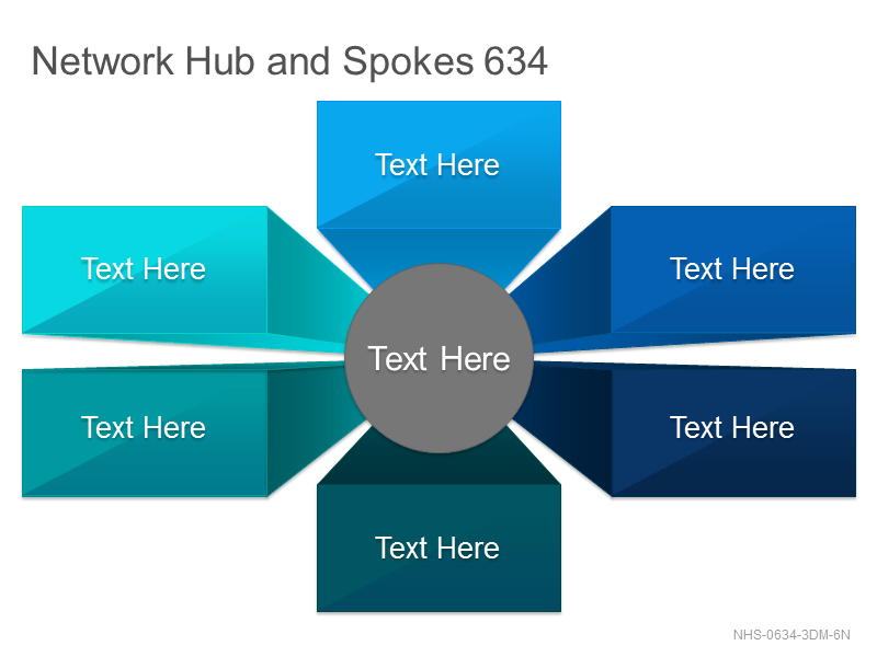 Network Hub & Spokes 634