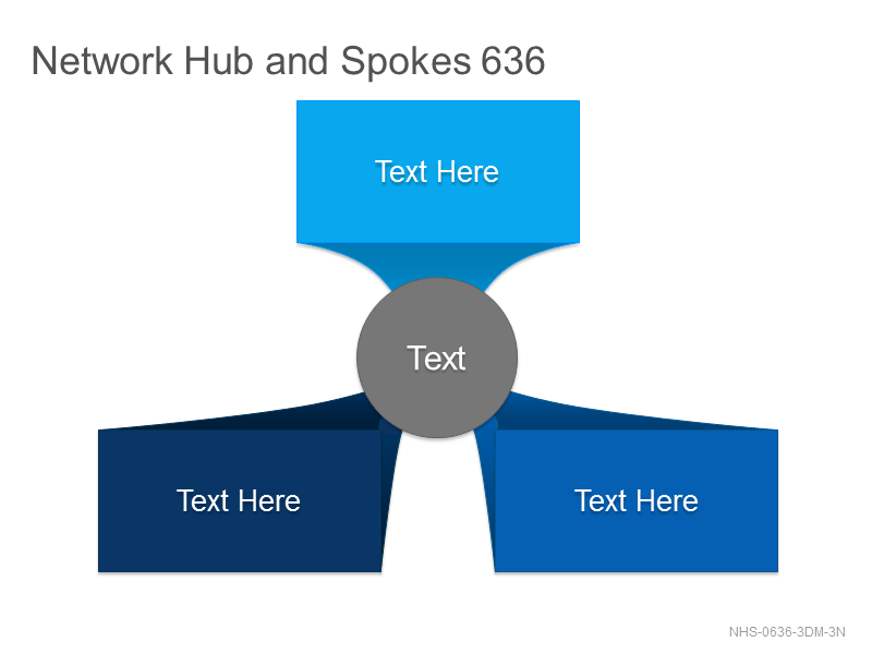 Network Hub & Spokes 636