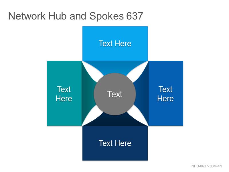 Network Hub & Spokes 637