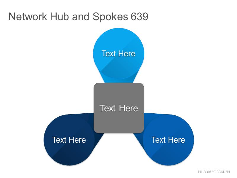 Network Hub & Spokes 639