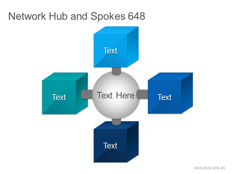 Network Hub & Spokes 648
