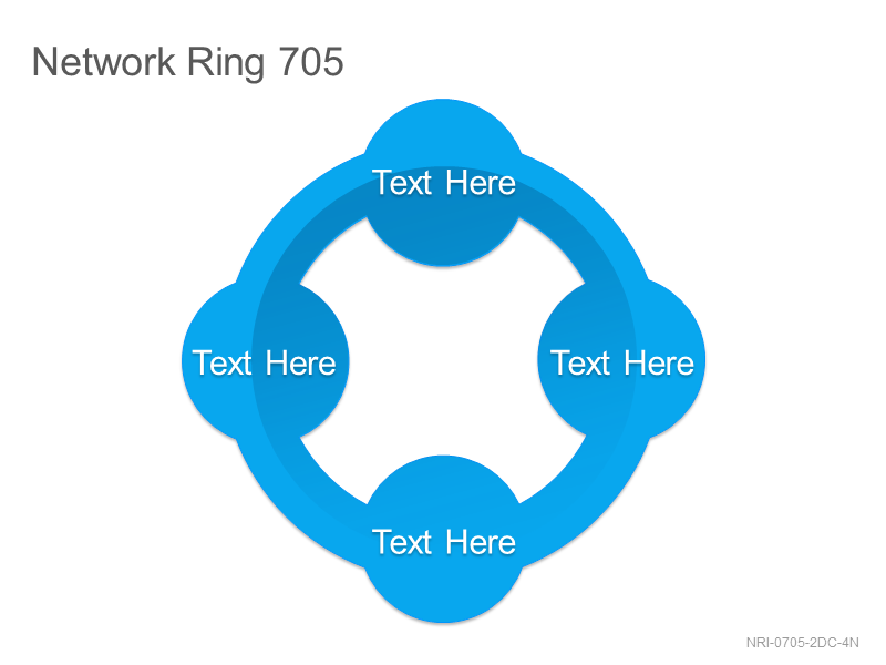 Network Ring 705