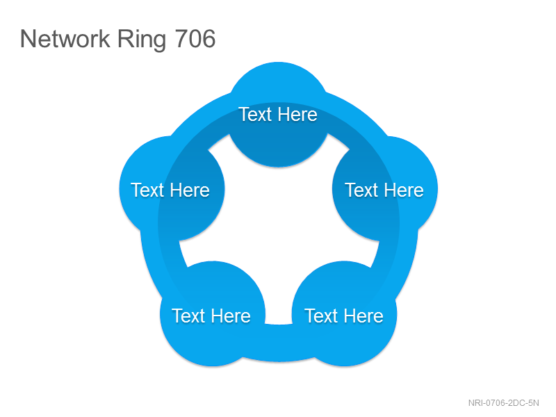 Network Ring 706