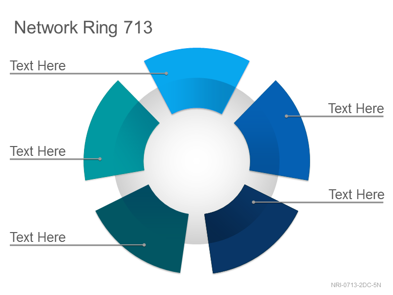 Network Ring 713