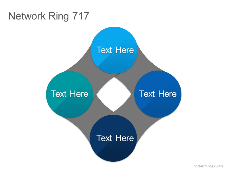 Network Ring 717