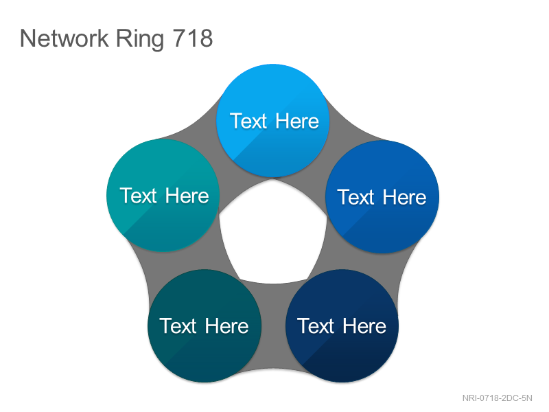 Network Ring 718