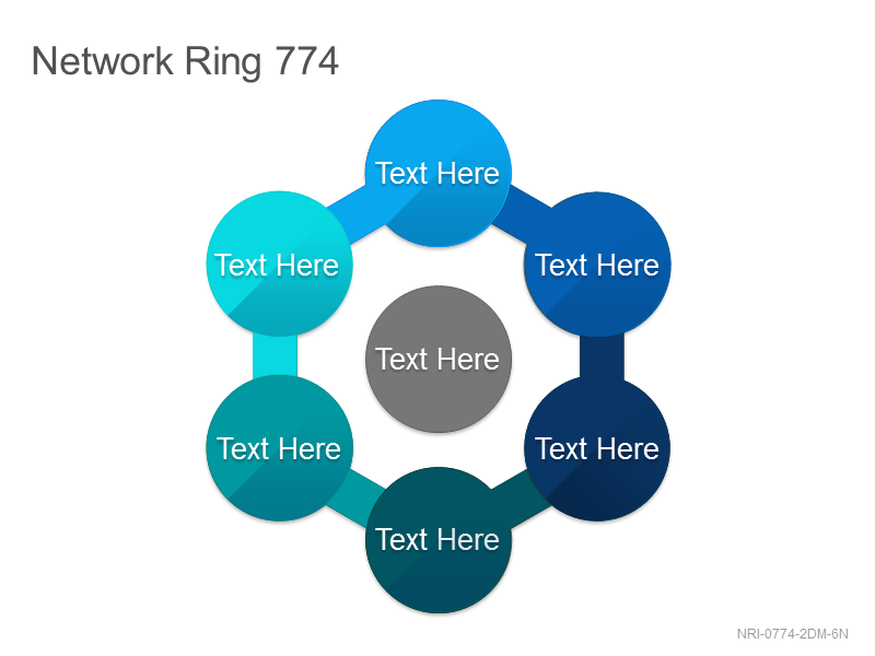 Network Ring 774