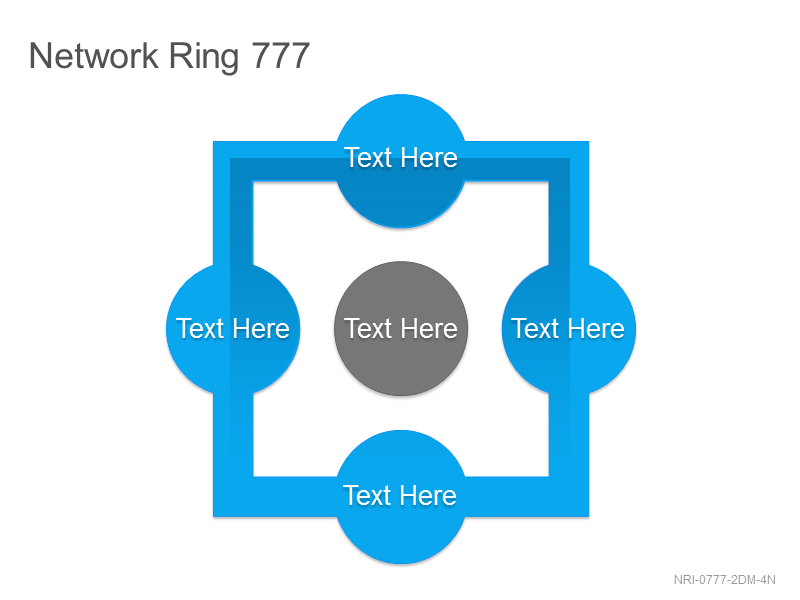 Network Ring 777