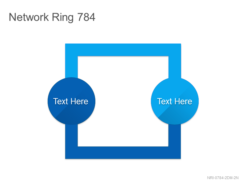 Network Ring 784