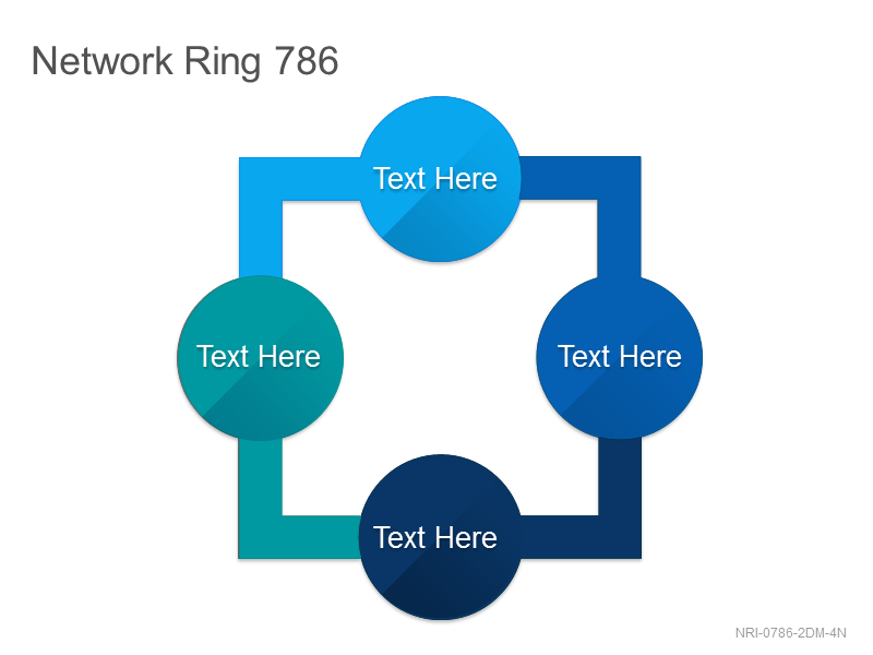 Network Ring 786